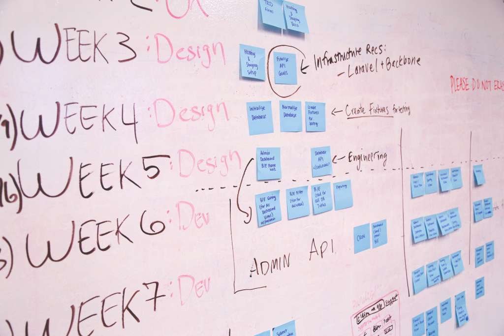 Time Management Planning